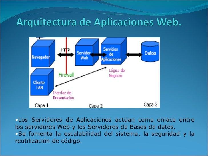 Famoso resumen de arquitecto de infraestructura web modelo for Arquitectura web 3 capas