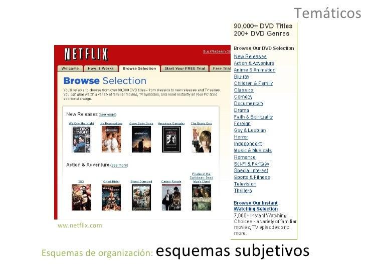 esquemas de organización <ul><li>Esquemas exactos:  Cronológico </li></ul>www.blockbuster.com.mx