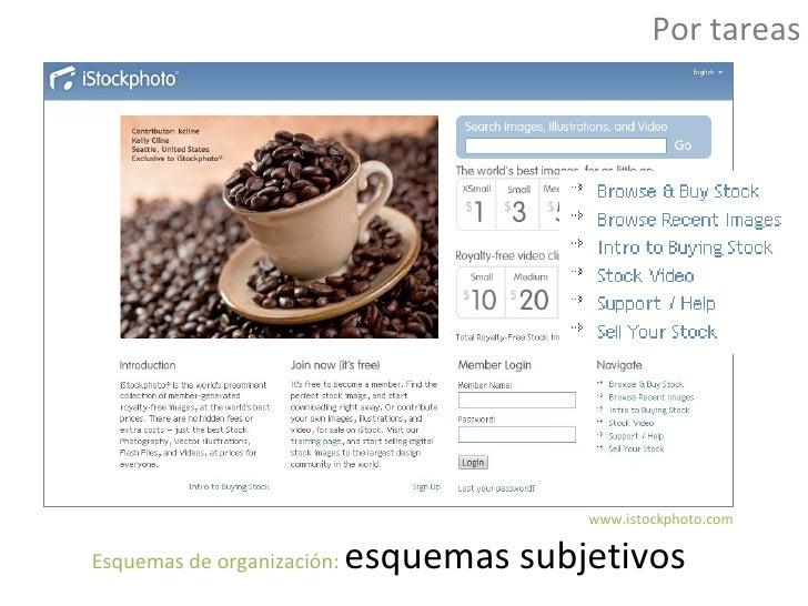 esquemas de organizaci ón <ul><li>Esquemas subjetivos:  Tema </li></ul>ww.netflix.com