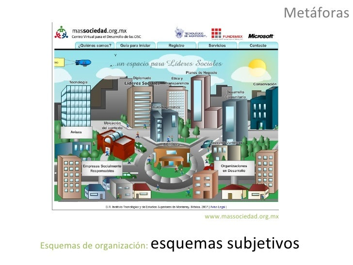 esquemas de organizaci ón <ul><li>Esquemas subjetivos:  Audiencia </li></ul>www.bananarepublic.com