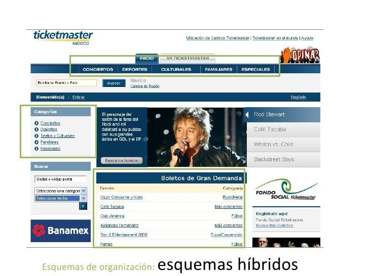 esquemas de organizaci ón <ul><li>Esquemas subjetivos:  Metáforas </li></ul>www.massociedad.org.mx