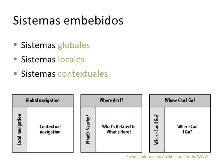 estructuras de organización <ul><li>Taxonomías </li></ul>www.cnn.com