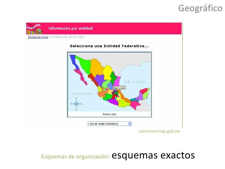 esquemas de organización <ul><li>Esquemas exactos:  Alfabético </li></ul>www.boogar.com