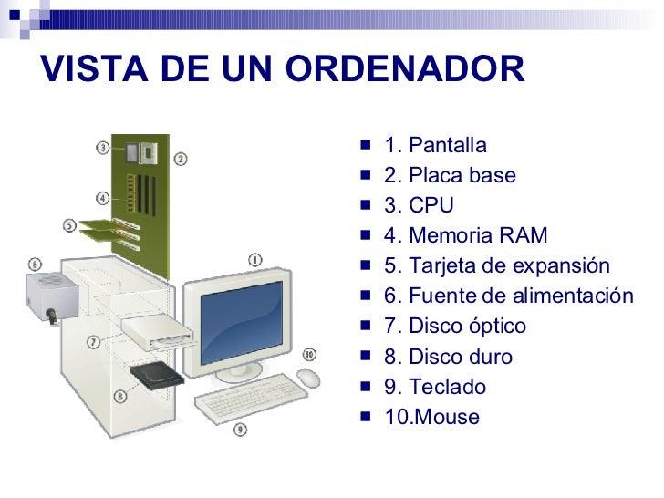 Arquitectura de un ordenador for Arquitectura ordenador