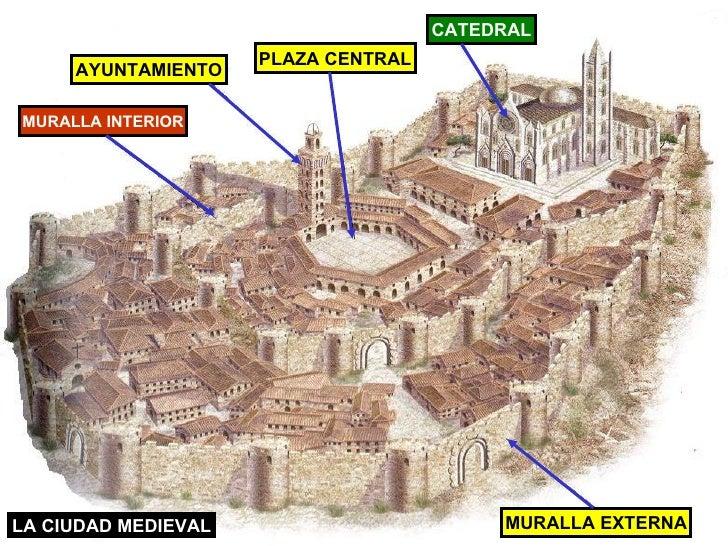 Arquitectura gotica europea for Arquitectura gotica partes