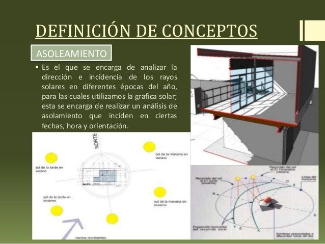 Arquitectura bioclimatica ii for Definicion de estilo en arquitectura