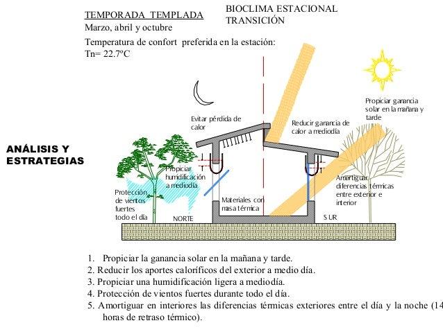 Arquitectura bioclimatica en lugares deserticos - Arquitectura bioclimatica ejemplos ...