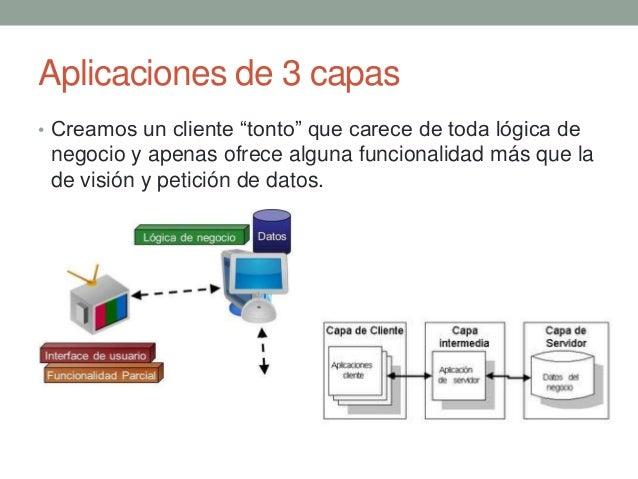 Arquitectura cliente for Arquitectura de capas software