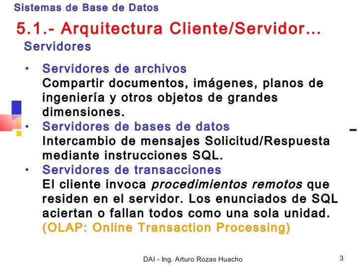Arquitectura cliente servidor Slide 3