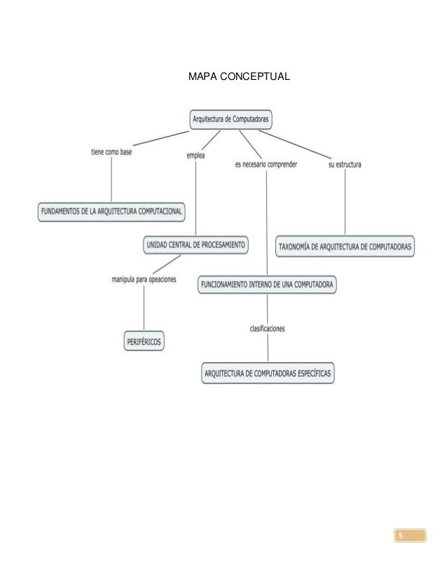 Arquitectura computadoras for Arquitectura basica pdf