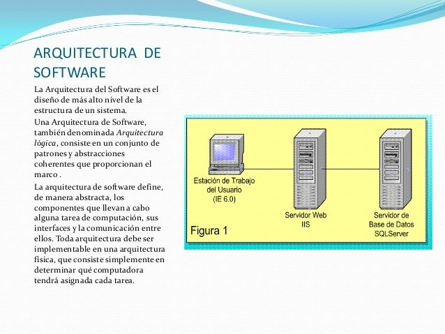 Arquitectura de hardware y software 2014 for Especializacion arquitectura de software