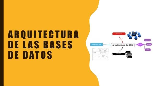 ARQUITECTURA DE L AS BASES DE DATOS