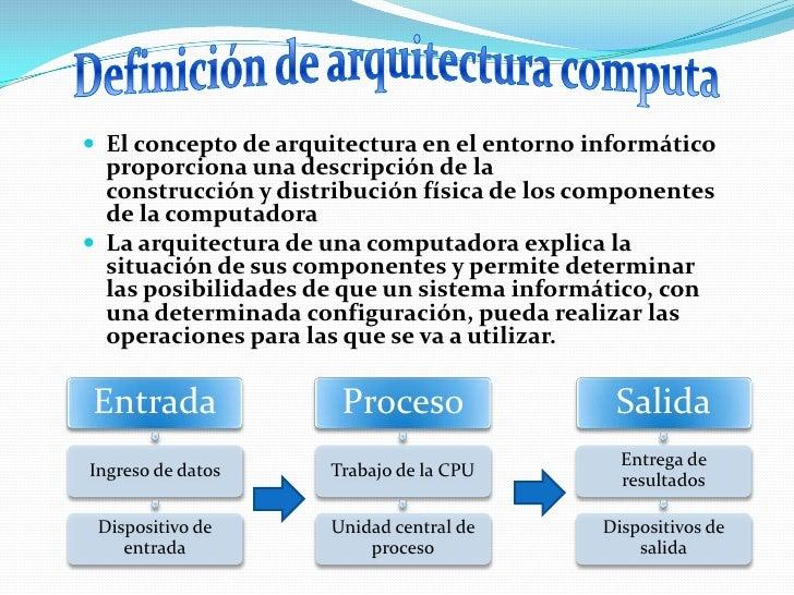 Arquitectura del computador for Arquitectura definicion