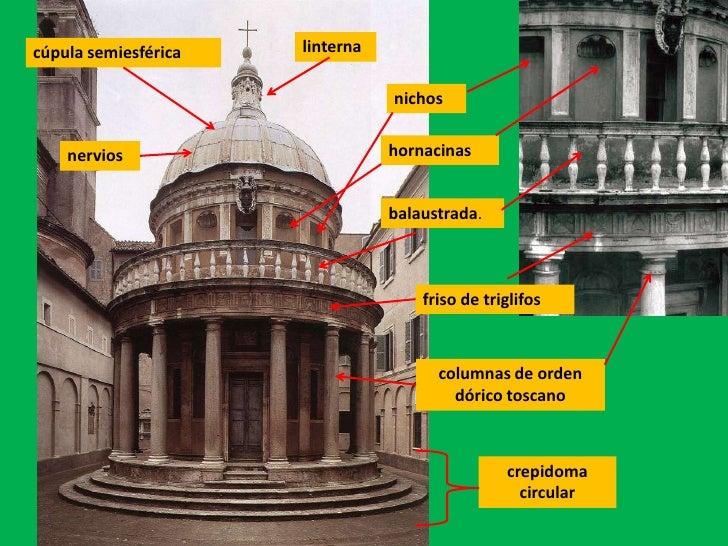 Arquitectura del renacimiento 2012 for Partes de una biblioteca