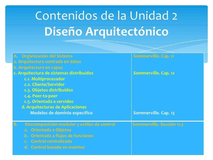 Arquitectura de sistemas distribuidos Slide 2