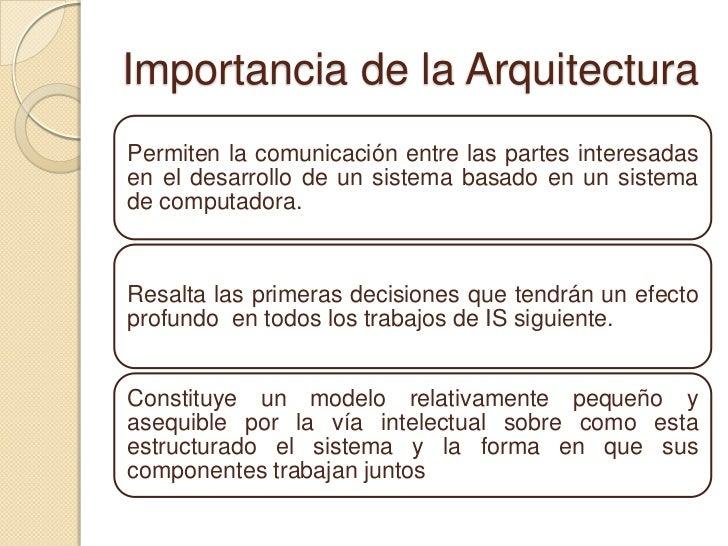 Arquitectura de software for En que consiste la arquitectura