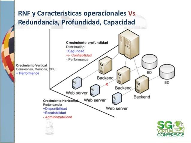 RNF y Caracteristicas operacionales Vs Redundancia, Profundidad, Capacidad