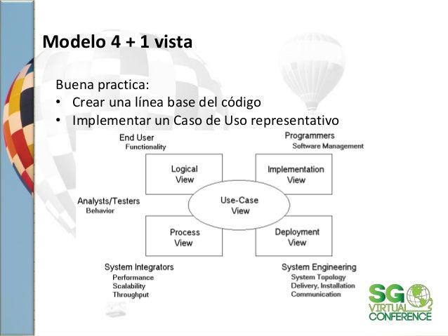 Modelo 4 + 1 vista Buena practica: • Crear una línea base del código • Implementar un Caso de Uso representativo