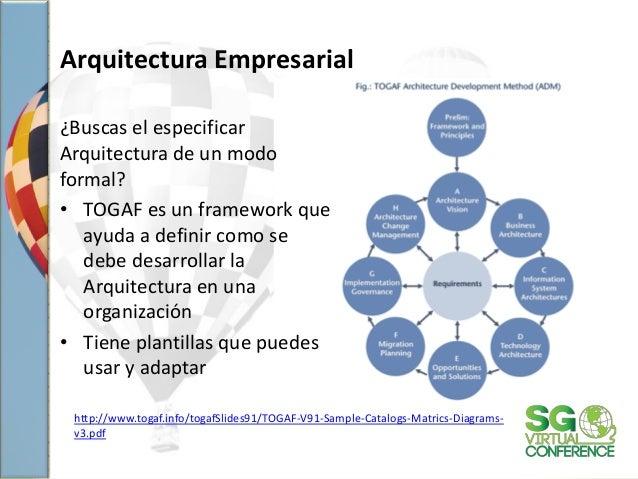 Arquitectura Empresarial ¿Buscas el especificar Arquitectura de un modo formal? • TOGAF es un framework que ayuda a defini...
