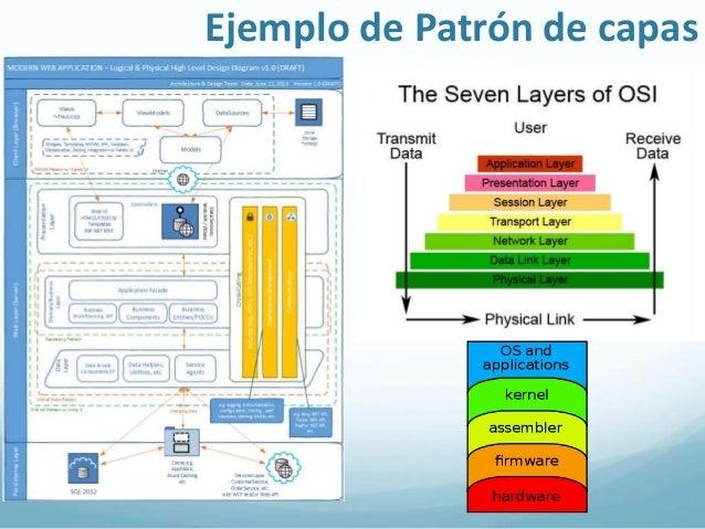 Segundo, define el esquema básico de comportamiento,  basado en unidades llamadas filtros y comunicados por  tuberías …