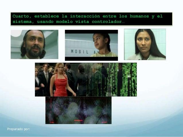 Patrón de Modelo Vista Controlador  (MVC)  El patrón MVC se utiliza  para estructurar  sistemas interactivos