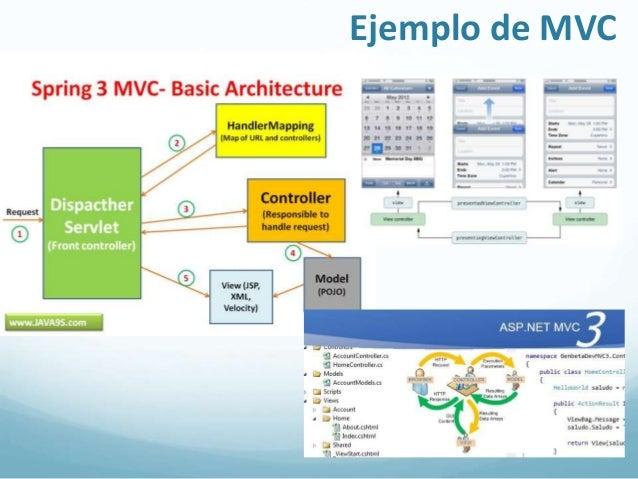 Quinto, establecer un esquema complejo para visualizar la  información del sistema en diversos niveles, usando el  patrón ...