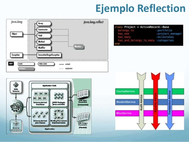 Estructura  Layer  Pipe and Filters  Blackboard *  Distribución  Broker  Interacción  Model-View-Controller  Presentation-...