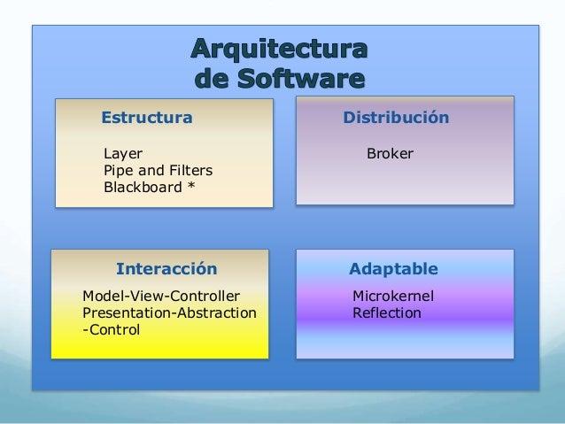 Para la creación de los objetos del sistema, el Oraculo  ofrece un conjunto de recetas, patrones de diseño, para  fortalec...