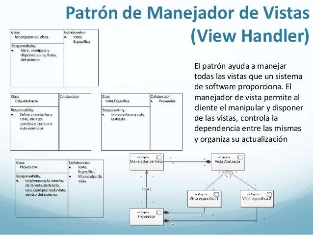 Ejemplos de View Handler