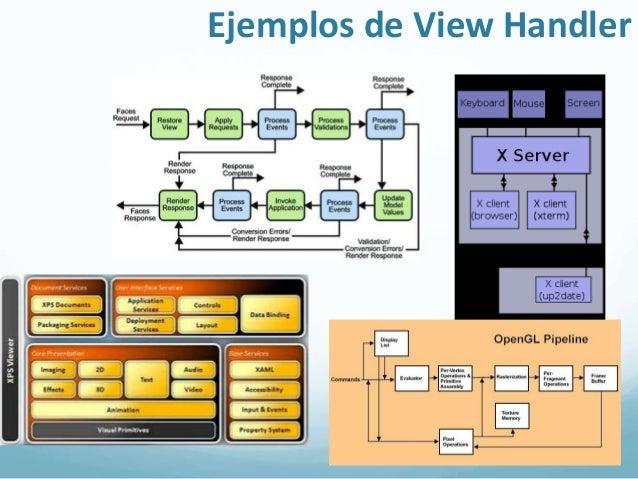 Ofrecer un mecanismo eficiente de comunicación entre los  pares del sistema usando el esquema de envío recepción…