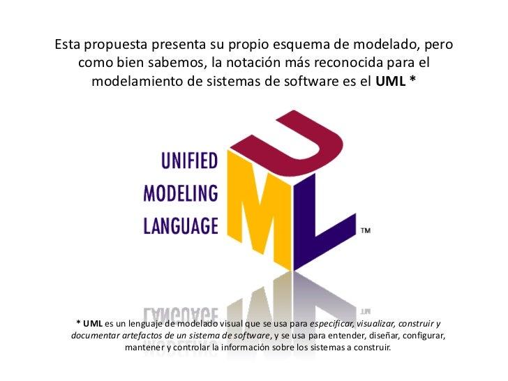 Arquitectura de software para dummies for Software para arquitectura