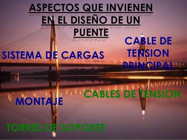 ASPECTOS QUE INVIENEN EN EL DISEÑO DE UN PUENTE CABLE DE TENSION SISTEMA DE CARGAS PRINCIPAL MONTAJE  CABLES DE TENSION  T...