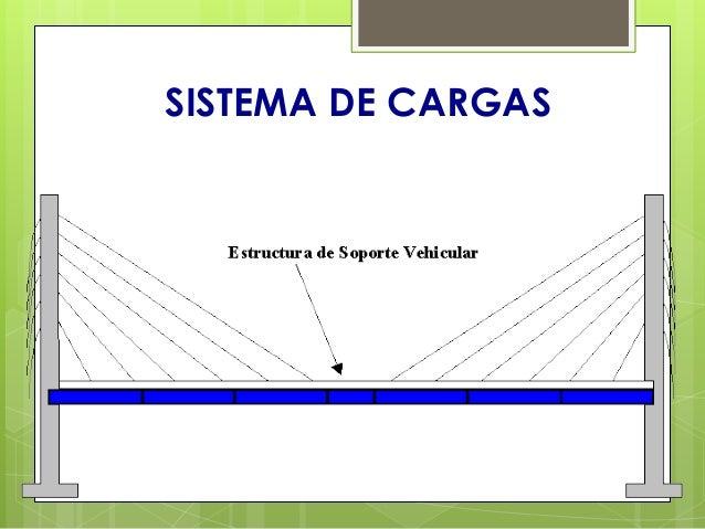 SISTEMA DE CARGAS