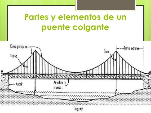 Partes y elementos de un puente colgante