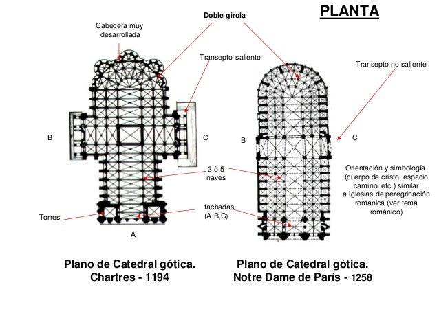 Arquitectura escultura pintura gotica for Arquitectura gotica partes