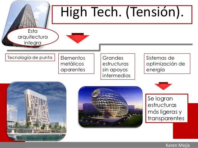 Europa supramoderno arquitectura y arte for High tech arquitectura