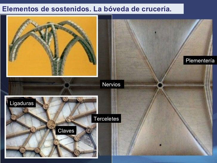 Elementos de sostenidos. La bóveda de crucería.  Nervios  Claves Terceletes Ligaduras Plementería