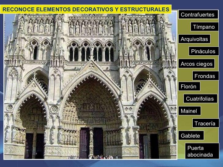 RECONOCE ELEMENTOS DECORATIVOS Y ESTRUCTURALES Contrafuertes  Puerta abocinada Tímpano  Arquivoltas Pináculos  Arcos ciego...