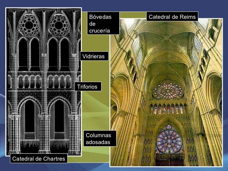 Triforios  Vidrieras  Columnas adosadas Bóvedas de crucería Catedral de Chartres Catedral de Reims