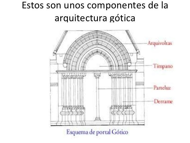 Arquitectura g tica for Arquitectura gotica partes