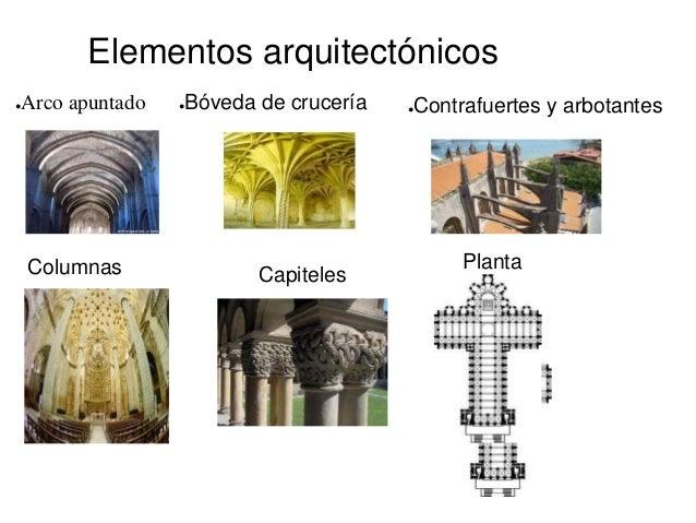 Elementos arquitectónicosArco apuntado●               Bóveda de crucería                ●                    Contrafuertes...