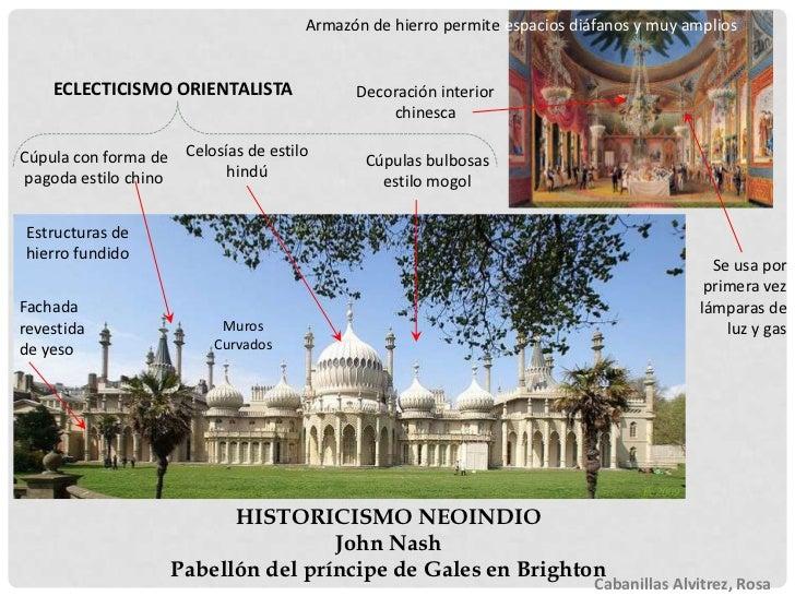 Arquitectura historicista for Elementos arquitectonicos pdf