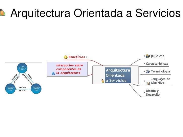 arquitectura orientada a servicios ForArquitectura Orientada A Servicios