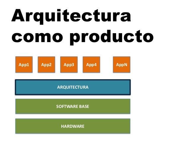 Arquitectura para artesanos for Arquitectura hardware