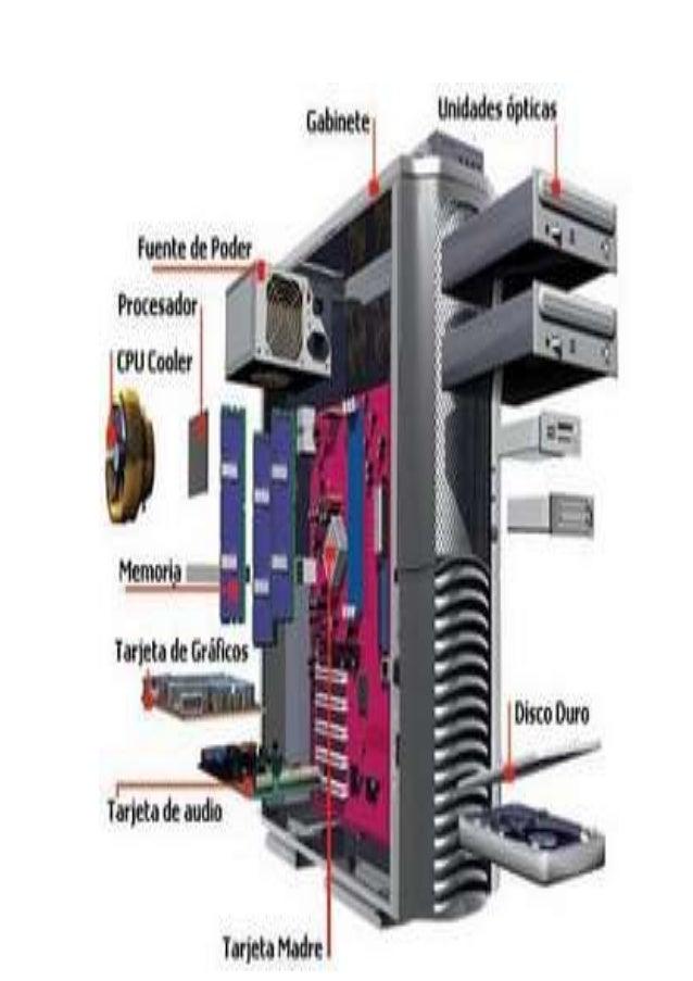 Arquitectura Pc