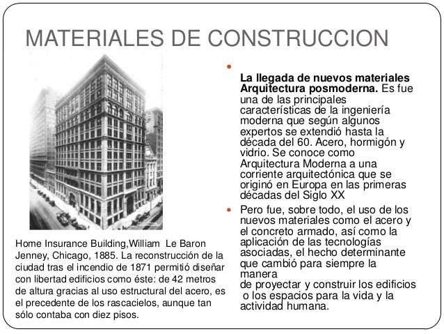 Arquitectura Pop Y Moderna Materiales