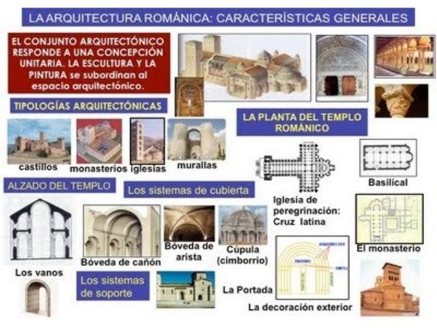 San Miguel De Escalada LEON