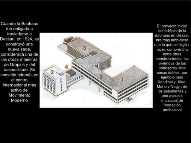http://sdelbiombo.blogia.com/2010/012601-le-corbusier.-la- unidad-de-habitacion-en-marsella.php https://espaciollenovacio....