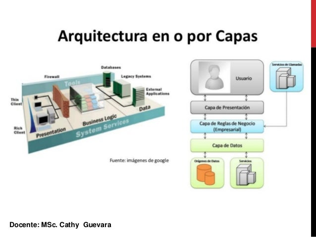 Arquitectura software capitulo i for Arquitectura software