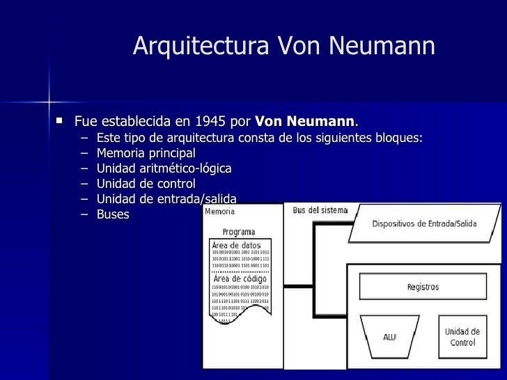 Arquitectura von neumann for Todo acerca de la arquitectura